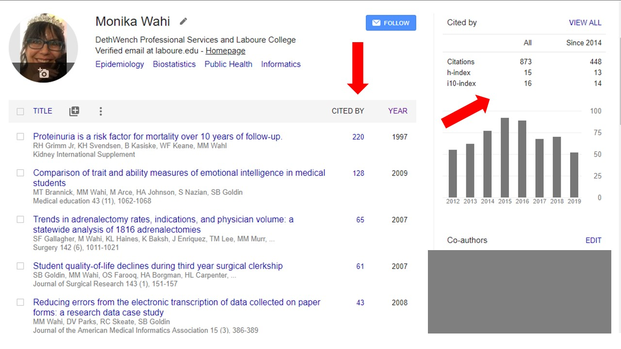 Google Scholar profile showing how citing articles are tracked